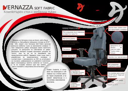Геймърски стол Arozzi Vernazza Soft Fabric, цвят пепел